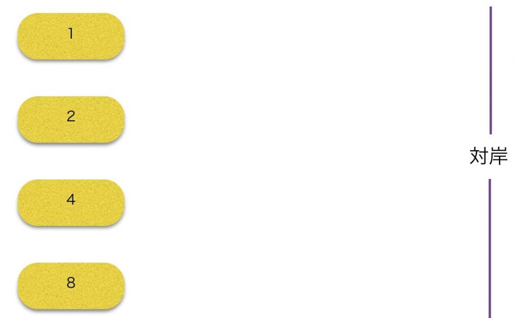 スクリーンショット 2015-02-08 22.21.13