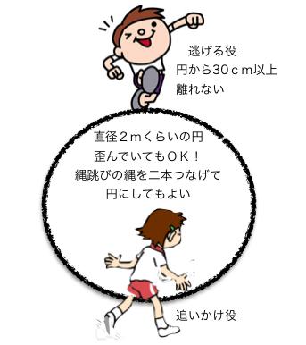 スクリーンショット 2015-05-25 21.43.54