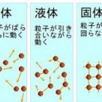 学ぶ力|鬼怒川決壊を科学的にみる①  原子論的な見方・考え方|学び方コース