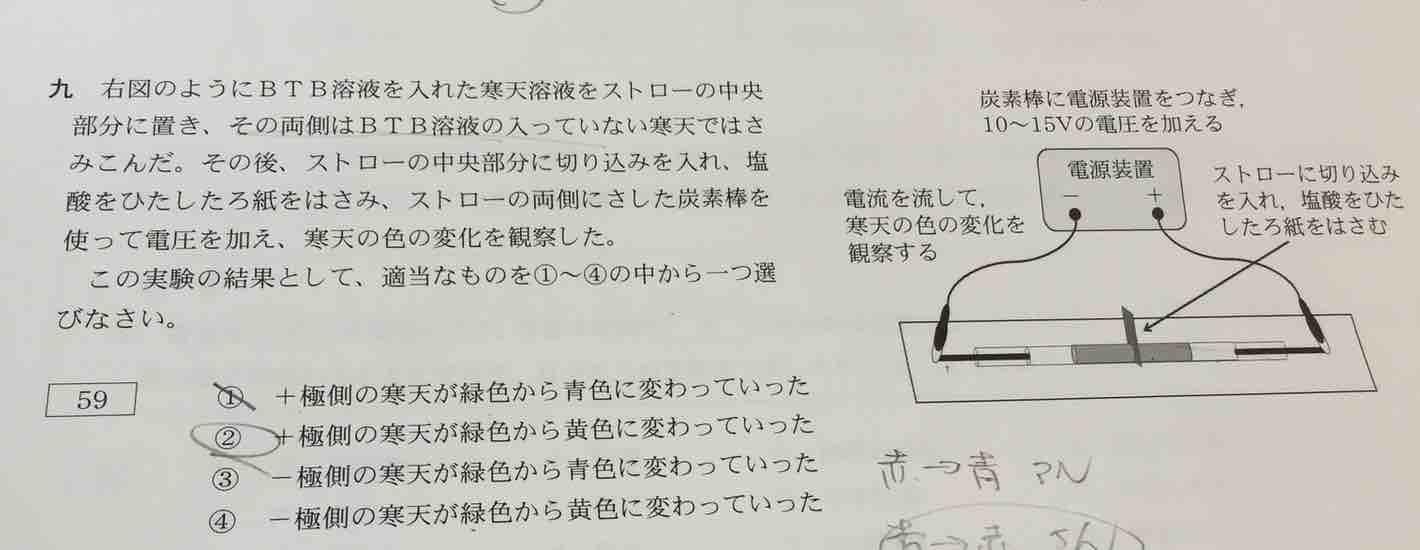 沖縄県教員採用試験2016年度理科