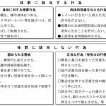 沖縄県 教育委員会「体罰防止ハンドブック」から体罰について考える