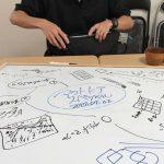 7月のたのしい教育Cafe受講者募集/たのしいフィールド・ゲーム(ネイチャー・ゲーム)企画進む