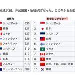日本人の成人の学力-好奇心が低いのは日本特有の現象か-読者の方からの質問に答えて(前編)